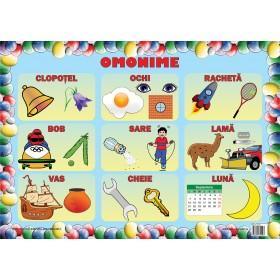 Omonime - 3 planse